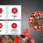 Covid e gruppo sanguigno: quali sono i legami