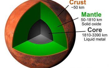Nucleo interno di Marte